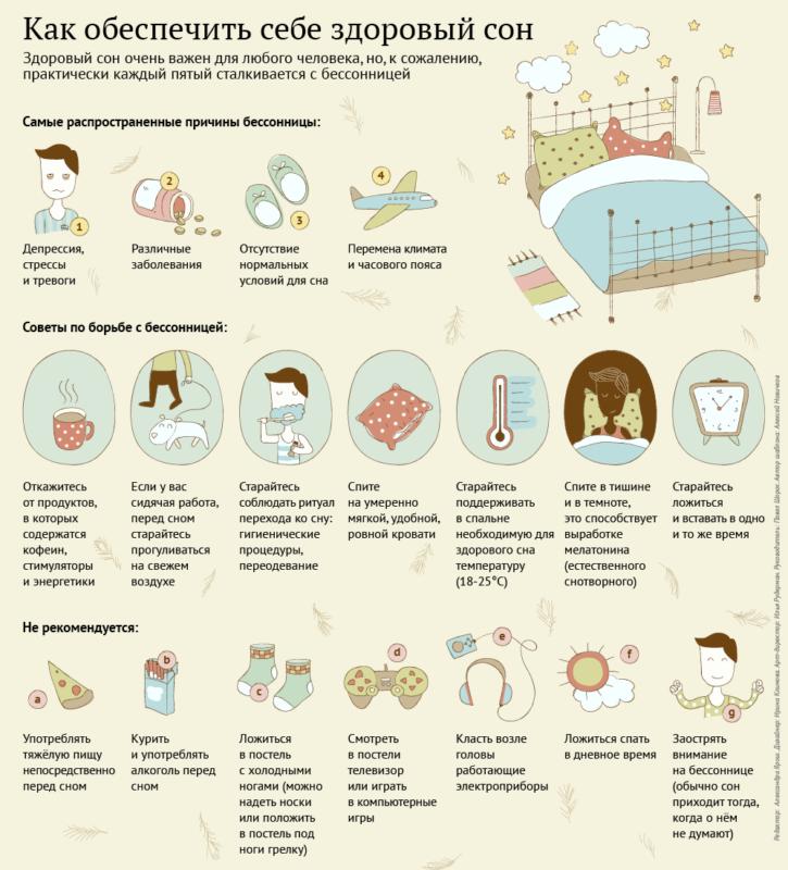 Как уснуть при бессоннице?