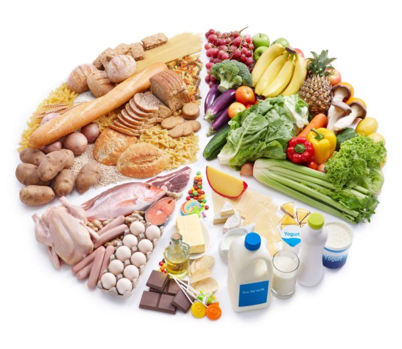 Дополнительное лечение бессонницы питание